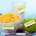 Как рассчитать продукты для похудения