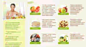Убрать продукты для похудения