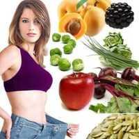 Самые эффективные продукты для сжигания жира. Самые эффективные продукты для похудения