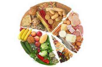 Японская диета на 14 дней. Меню для похудения на 7 и 13 дней