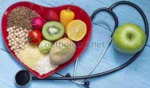 Диета при повышенном холестерине: какие продукты противопоказаны?
