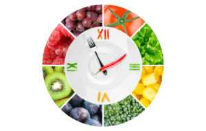 Классный час о правильном питании. | Методическая разработка (9 класс) на тему:  | Образовательная социальная сеть